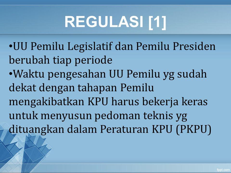 REGULASI [1] UU Pemilu Legislatif dan Pemilu Presiden berubah tiap periode.